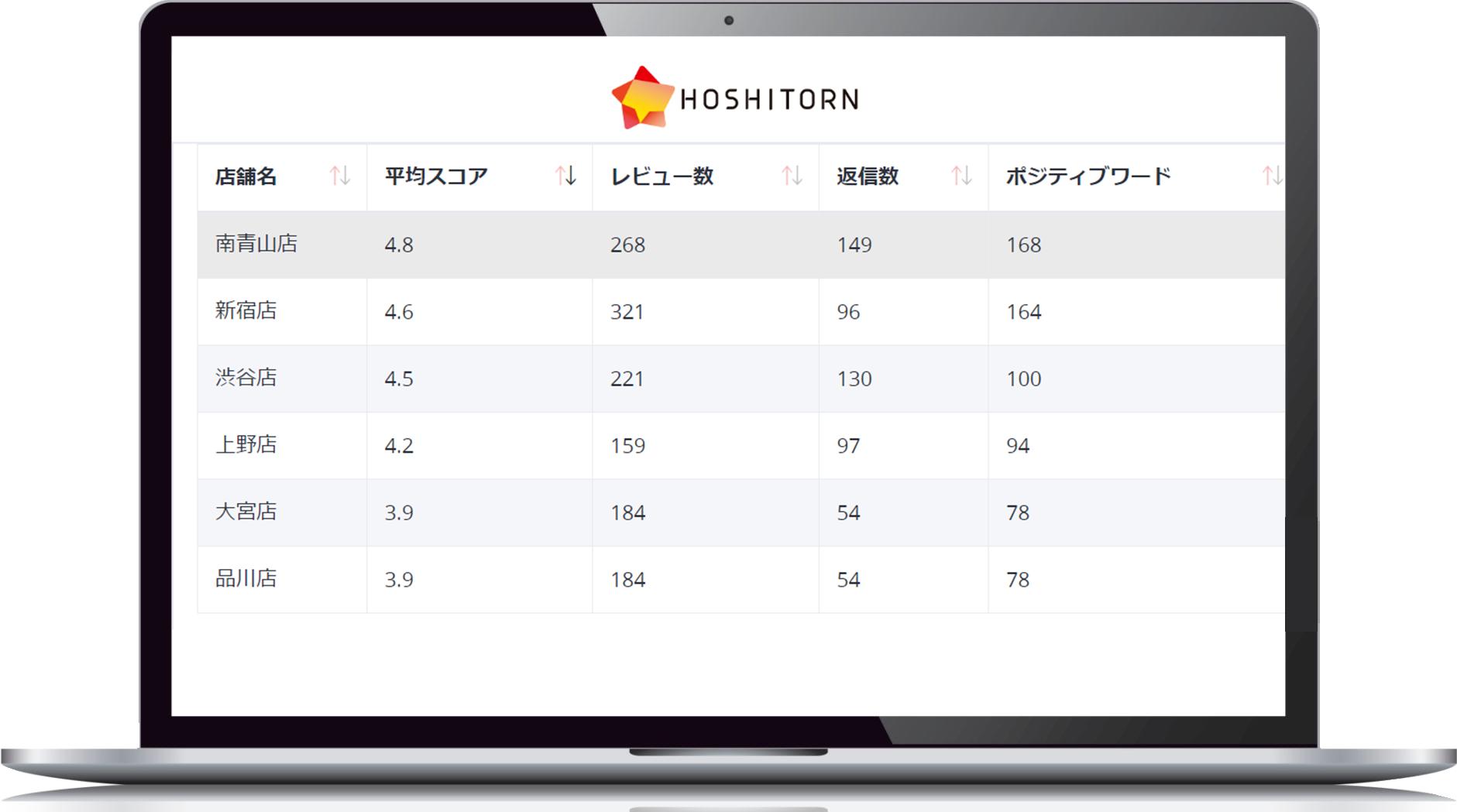Hoshitorn